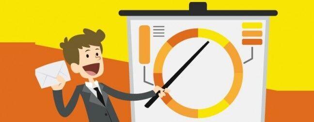 Estatística E-mail Marketing por Horário