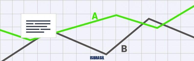 Testes A/B no site da empresa: saiba como fazer