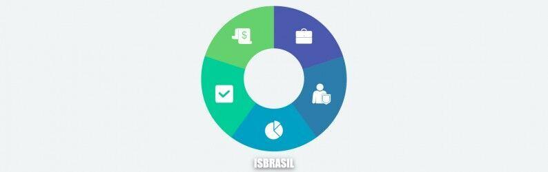 Marketing flywheel: como adotar na sua agência