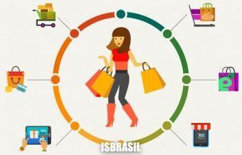 Customer Centric: O que é e como adotar essa estratégia?