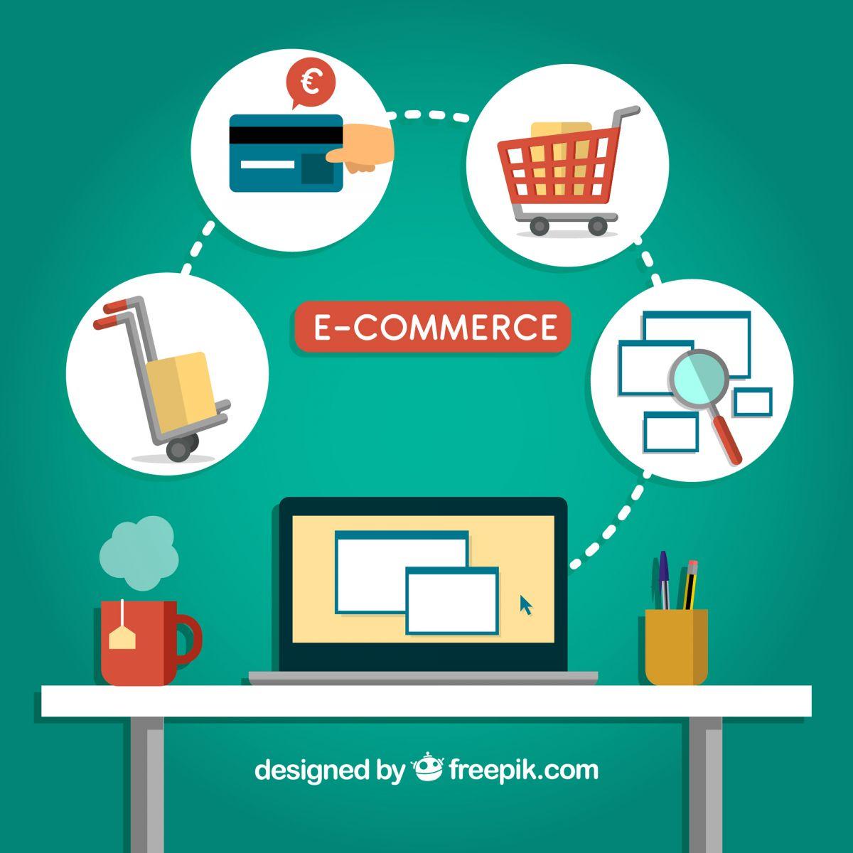 arte e-commerce encontrado em páginas de busca