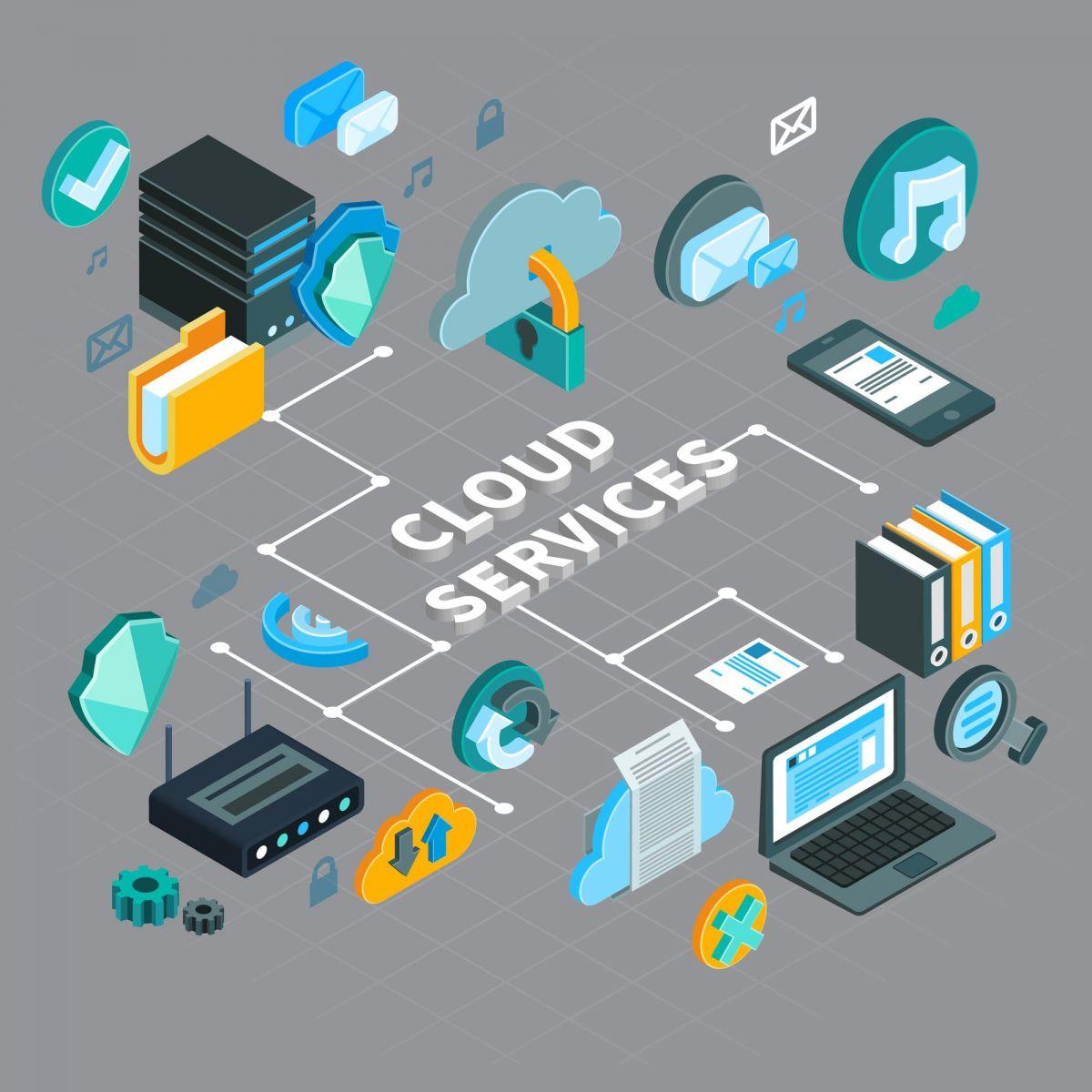 imagem explicativa sobre cloud service