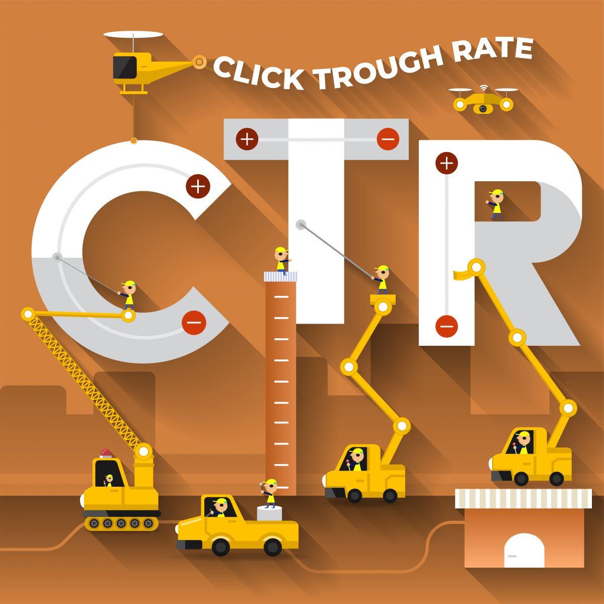 ilustração de CTR do google ads