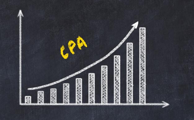 gráfico de CPA
