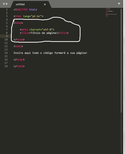 cabeçalho em documento html